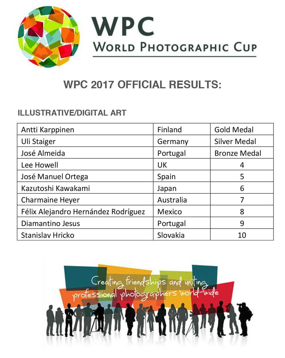 wpc results » Fotografía de Autor, Noticias » José Manuel Ortega Fotógrafo